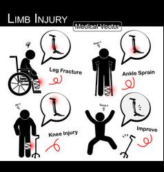 set of limb injury vector image