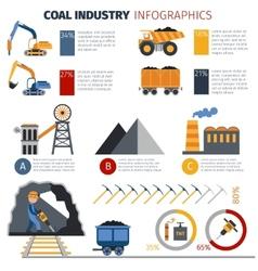 Coal industry infographics vector