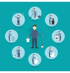 Cleaning people concept vector