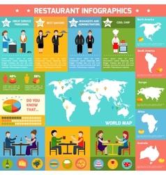 Restaurant infographic set vector image vector image