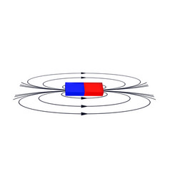 Magnet with the magnetic field vector