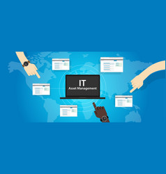 It asset management or itam concept of managing vector