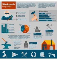 Blacksmith infographics set vector
