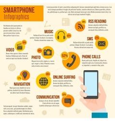Smartphone Infographics Set vector image