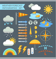 weather forecast infographic set vector image