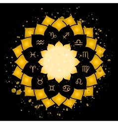 Astrology circle zodiac signs vector image