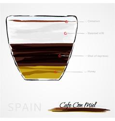 Cafe con miel vector