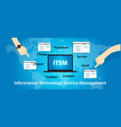 Itsm it service management technology information vector