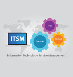 itsm it service management technology information vector image vector image
