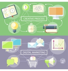 Creative Process and Digital Marketing vector image vector image