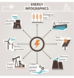Energy infographics vector
