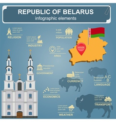 Belarus infographics statistical data sights vector image vector image