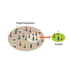 Sample from population statistics research survey vector