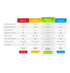Bright pricing table with one recommended plan vector