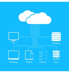 cloud concept vector image