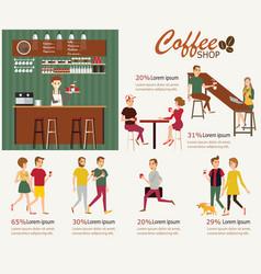 Coffee shop3 vector