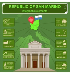 San Marino infographics statistical data sights vector image vector image