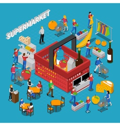 Supermarket concept composition vector