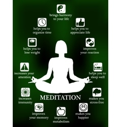 Advantages and profits of meditation infographic vector