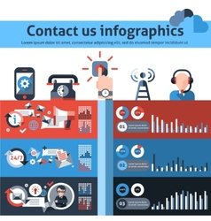 Contact us infographics vector