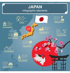 Japan infographics statistical data sights vector