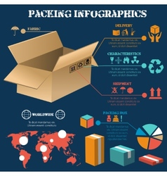 Packing infographics poster vector