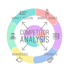 Competitor analysis infographics vector