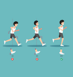 Best and worst positions for running body posture vector