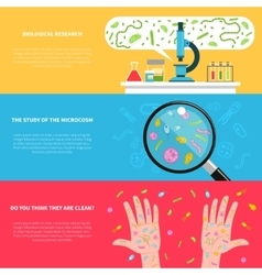 Microbiology banner set vector