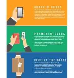 Internet shopping process of purchasing vector