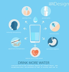 Infographic - use of water for human health vector