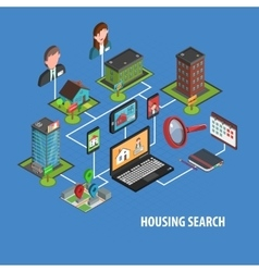 Real estate search vector
