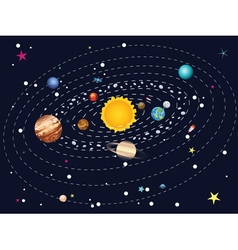 Planets of solar system3 vector