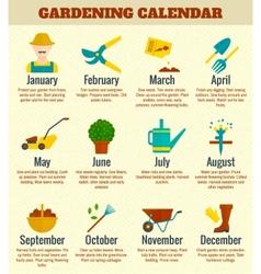 Gargen calendar vector