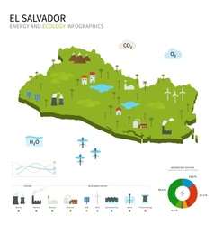 Energy industry and ecology of el salvador vector