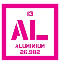 Aluminium chemical element vector