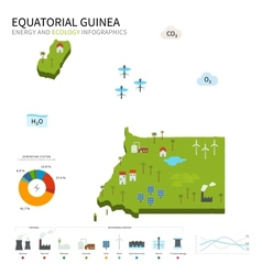 Energy industry and ecology of equatorial guinea vector