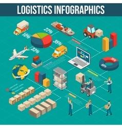 Logistics transportation infografic flowchart vector