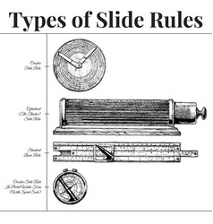 types of slide rules vector image