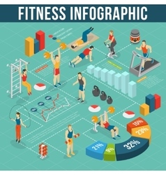 Fitness infographic set vector