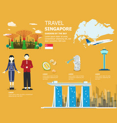 Traveling in singapore map important elements vector