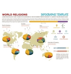 World religions map and pie charts infographic vector