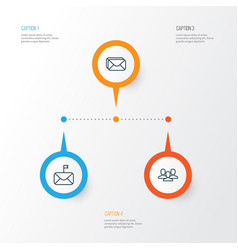 Social icons set collection of mailbox unity vector