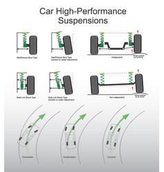 Car suspensions vector