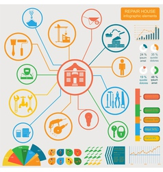 House repair infographic set elements vector