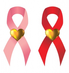 Charity support ribbons vector