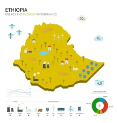 Energy industry and ecology of ethiopia vector