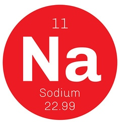 Sodium chemical element vector