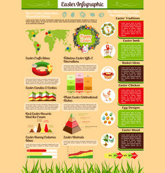 Easter holiday and holy week infographic design vector