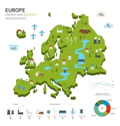Energy industry and ecology of europe vector